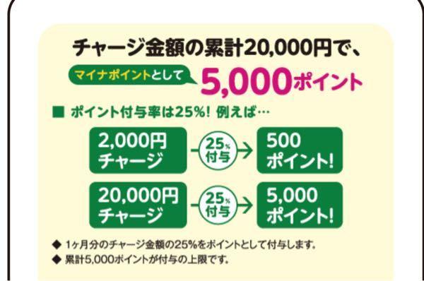 上限が5000ポイントまでで2回目2000円でチャージしても5000ポイント分もらえるまでは25%の付与されるのでしょうか?