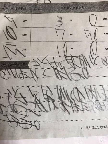 小3息子の学習の困難についてご相談です。 息子がどうしても字が汚いのが治らない、板書が書けないなどがあり 先日、ひょっとして?と思って調べてみたら「書字障害(ディスグラフィア)」という言葉に初めて出会いました。 「ディスクレシア」はずっと前から知っていたので、「この子は読みに困難はないし」と除外してしまっていました。 発達は凸凹というより「全体的に少しゆっくり」 認知機能は高めの数値出てました。言語と社会性は弱くコミュ力は低めです 感情豊かですし感覚過敏や予定変更パニックなど、自閉症を疑って本を読み漁ってもどれもピンと来なかったのですが 書字障害のチェック項目は初めてこれだ!という気がしました。 ただ、引っかかっていることもあります。 ・昔からずっと汚かった訳ではない 小学2年の途中くらいから急に汚くなりました。それまでは同い年の子と遜色なかったです ・キレイに書くぞ!と本人が意気込んでいる時はとてもキレイに書ける ・読みに困難はない。書き順はよく間違うものの漢字テストなどの正答率は高い という感じです。 あと、箸がまだきちんと持てません。 鉛筆は時々変な持ち方になるけれど概ね3点持ち出来てます ピアノは弾けますが不器用 発達外来には診察のみ、投薬なし手帳なしでずっと通っていますが、書字障害なら一度小児神経医にもかかってみた方が良いのですか? 学校には以前、本人が板書が苦痛ということで、黒板を写真に撮って家でノートに写すことを提案したところ「それをするなら、通常級では対応できない。支援級に移って」と言われたので諦めましたが、専門医の意見などがあっても同じことでしょうか。 先日私の母が字を見たらしくびっくりして「早いうちに習字教室に行かせてはどうか」としきりに勧めてきます。 町の習字教室なんかでは申し訳ないけど息子の対応できないだろうし、本人も勉強以外で字を書くなんて嫌だろうし、と思って何もしていないです。(いちおう聞きましたが「嫌」と言われました) もし書字障害だったら、例えばサッカー教室に足が不自由な子を通わせる的なこと(しかも本人はやりたがっていないのに)になるんではないかと思ったのですがどうでしょうか?