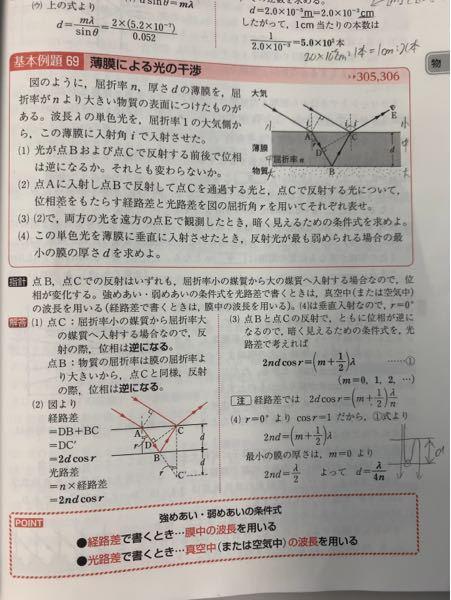 高校物理 干渉です。 (4)は固定端反射をするのは薄膜と物質の間だけなので強め合いと弱め合いの条件が逆転し、弱め合いの条件は2nd=mλではないのですか?