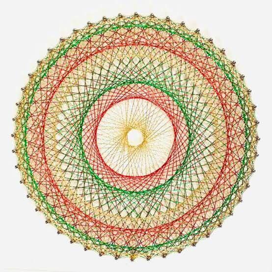 糸かけ曼荼羅について質問です。 高校数学Aの整数?の知識かもしれません。 48本の釘に対して、23番目ごとに時計回りに糸をかけていくと、 どの釘とも重複することなく、全ての釘を通り、最初にかけた釘に返って来ます。 48未満の48と互いに素な数、(23、19、17、13、11、7、5)番目ごとでも同様?らしいです。 試しに22番目ごとに糸をかけたら全ての釘を通りませんでした。 なぜそれらの数字だと、重複することなく、全ての釘を通り、最初の釘に返ってくるのですか?