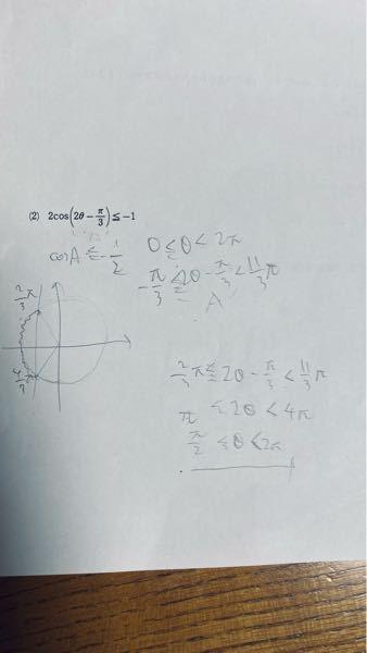 数学Ⅱ 三角関数 範囲は0〜2πです。 この解き方と答えは合っていますか?
