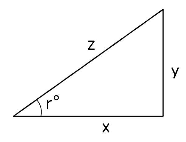 以下の図の直角三角形において z と r が確定している場合、 x と y の長さはどうなりますか?