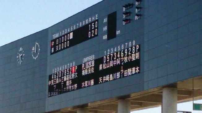 マスカットスタジアムのバックスクリーンについて 時計の横に有る 45の数字のものは何