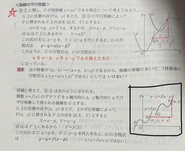 この関数のグラフはどうなっているのでしょうか?