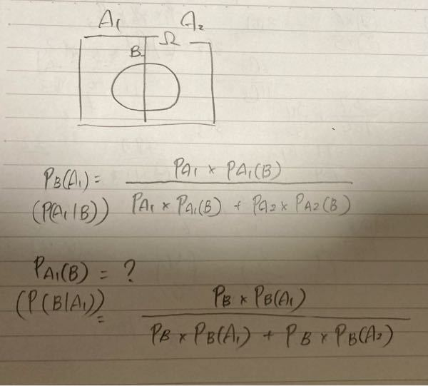 ベイズの定理を用いた条件付き確率について質問です 画像の通りなのですが、P(A1|B)は教科書にもある通りわかります。ただその下の、P(B|A1)がわからないです…A(1か2)とBを全部交換すれば良いのでしょうか?ですが、 P(A1|B)もP(B |A1)も同じ値になり、双方同じ答えと思うのですがどうでしょうか。 ご回答よろしくお願いします