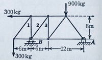 kgをNと考えるとき、切断法を使って部材力V1を求めてください。