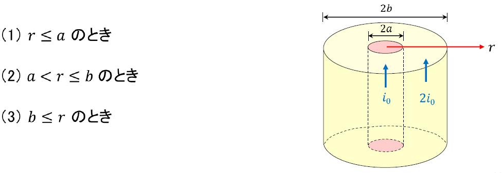 電磁気学の問題について質問です。 画像のように、半径a[m] までは、一定の電流密度i0[A/m^2]の電流が流れており、それより外部の半径b[A/m^2]までは電流密度2i0[A/m^2]の電流が同じ向きに流れている円導体がある。 円導体の中心から [m] の位置の磁界の大きさを、画像に示した3つの場合に分けて答えなさい。 大きさは、有効数字3 桁のエンジニアリング表記、又は指数表記で表しなさい。 また、導出過程を示しなさい。答えにはMKSA単位を付けなさい 。 と言う問題が分かりません。 回答お願いします。