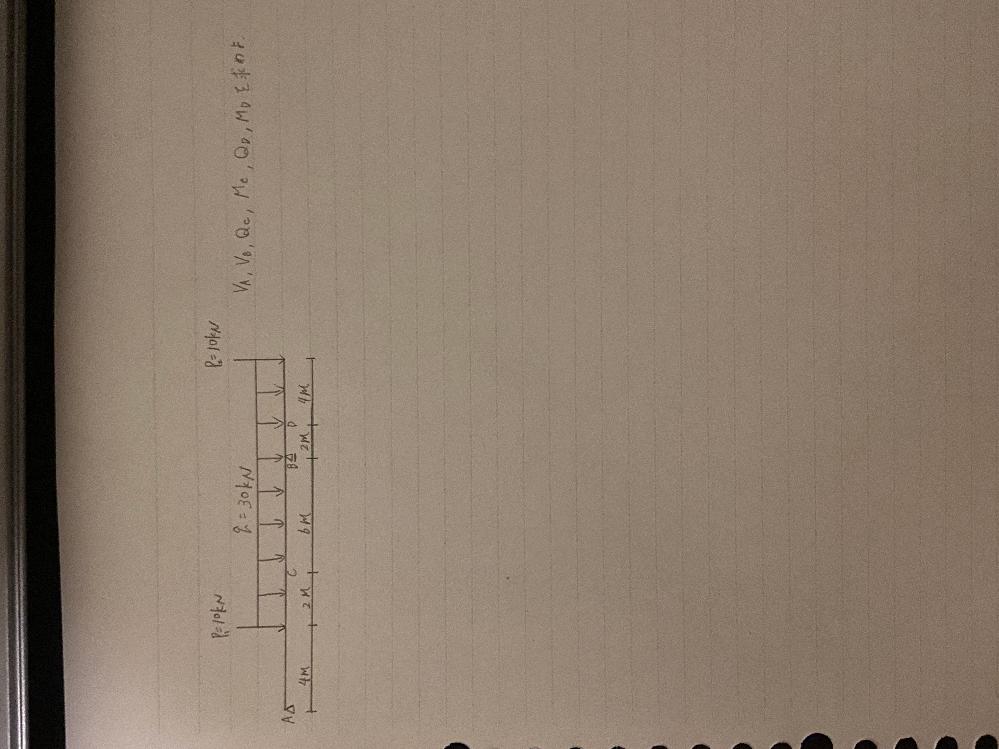 この張出し梁の影響線の計算方法が分からないのですが誰か分かる人いませんか? 途中計算式とかも書いて貰えるとありがたいです。