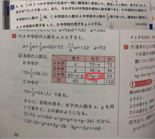 C中学校の女子はなぜx+y -36で表せるのか教えてください!