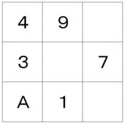 算数です。 やり方を教えて下さい。 お願い致します。 【問題】 下の表の 開いている ところに 1~9までの 数を入れ, 縦に足しても 横に足しても 斜めに足しても, それぞれの 3つ数の 和が 同じに なるようにします。 Aに当てはまる数字を答えなさい。
