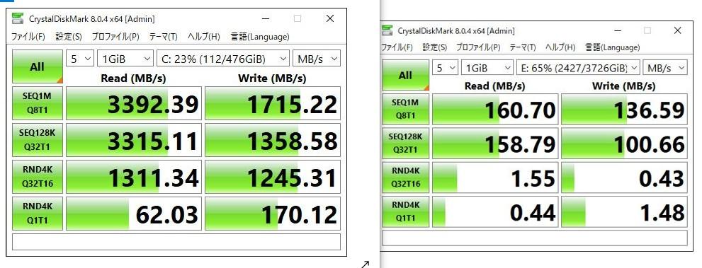 CrystalDiskMark 8というソフトで測ってみた。 ドライブCがSSD 500GB ドライブEがHDD 4000GB(内蔵) IllustratorやフォトショップやExcelのデータはすべてHDDに入れている。 データをSSDに移動してから開いたりしたけど、体感的に変わらなかった。 そんなもんですか?