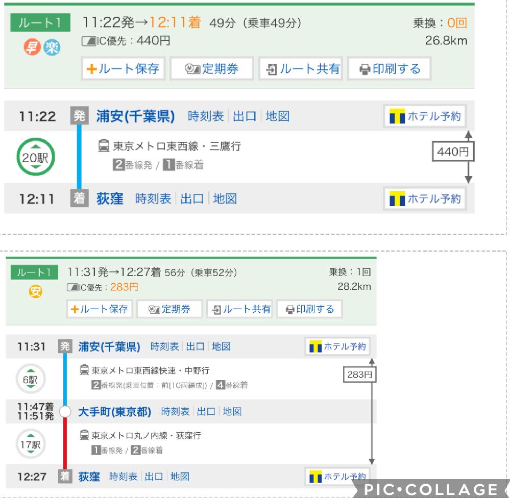 東京メトロ東西線の運賃について 浦安ー荻窪間で不思議に思ったのですが、東西線一本で行くと440円なのに対し、途中で丸の内線などに乗り換えると283円になります。 これは何故でしょうか?他の事業者の列車を乗り換えで挟むと安くなるという例はたくさんあると思いますが、メトロ同士なのに乗り換えを挟むとやすくなる理由がちょっとわからず… どなたかわかる方いたら教えてください。