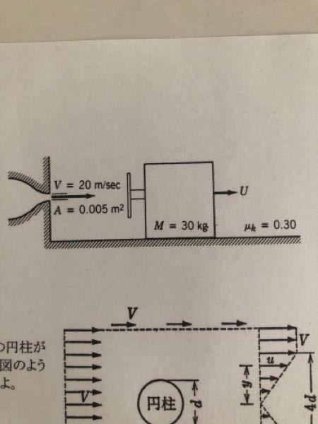 流体の問題です 速度V=20m/sで噴出している断面積A=50㎠ の水噴流が、質量M=30kgの物体の垂直面に衝突している。物体と床面との動摩擦係数がμ=0.3のとき、以下の問いに答えよ。 ただし水噴流は物体と衝突するまで等速で水平に流れ、衝突後は衝突壁面に沿って放射状に流れるものとする。 (a)物体の速度がU=10m/sのとき、物体の加速度aを求めよ。 (b)物体の終速度Utを求めよ。 これらを教えて頂きたいです、お願いします