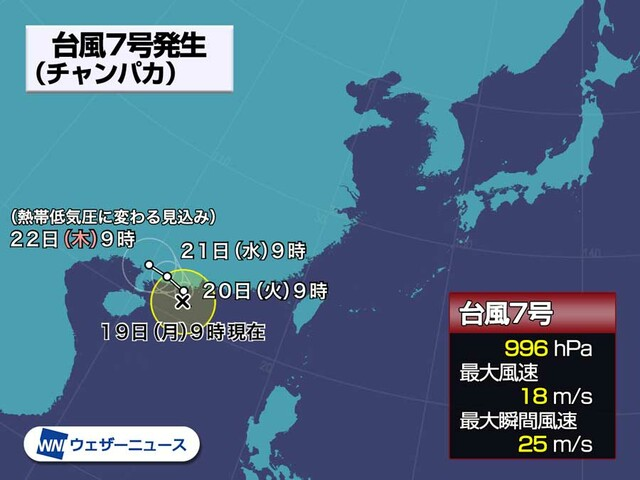 何ら存在感を示すこともナシにさっさと熱低に変わってしまった今年の台風7号がチャンパカと名付けられている理由を教えて下さい。