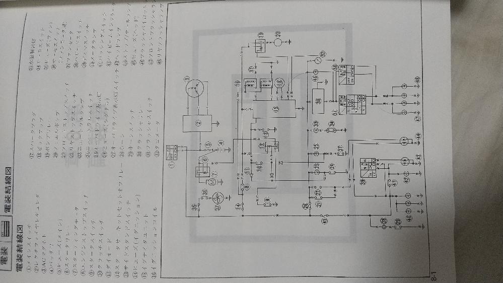 バイクのウィンカーLED化について FZX250 ZeaLのウィンカーをLED化しました。 LEDバルブのポンつけでは不具合出るので、エーモンのウィンカーパイロットハーネスを使って、ウィンカーインジケータの電源をウィンカーから取りました。 ウィンカーは無事作動するようになったのですが、Nインジケータなどの他のインジケータやタコメータ、ヘッドライトが、ウィンカーに連動して作動するようになってしまいました。 どういった原因が考えられますでしょうか? よろしくお願いします。 ※配線図を添付します