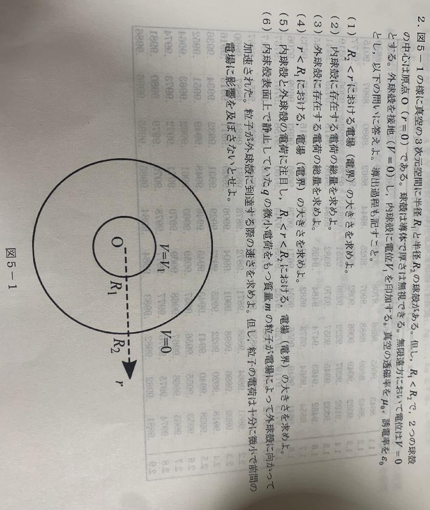 電磁気学の問題です。次の問題の(1)(2)の答えおよび(6)の解き方の方向性を教えてください。 外球接地型の同心球殻で、各導体の電位は与えられているが電荷量は与えられていない場合です。ガウスの法...