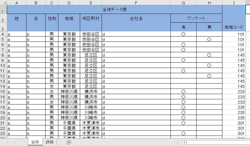 ◆マクロで項目ごとのデータを転記、新しいブックで保存したいです。 画像のように元データブックの中身には「全体」と「詳細」シートの2枚あります。 D列の地域ごとのデータを抽出、それぞれ新規ブックに保存したいです。(2つのシートの構造は同じ) (例:東京都で抽出、「全体」と「詳細」シートには東京都のデータのみ抽出され、同じファイル内にブック単体で保存される。他の地域も同様。) マクロのコードを教えてください。 【備考】 ・A1:H3までは見出しなので、転記後のデータもこのまま下に続く形にしたい。 ・転記するのは「全体」と「詳細」シート両方のA~I列までのデータ(両方D列の同じ地域を抽出) ・ファイル名はD列の地域名にしたい。