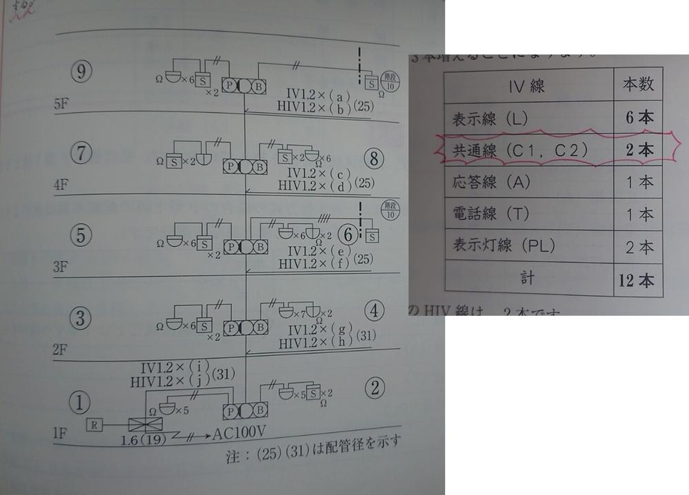 すいません、消防設備士甲4の製図系統図の問題なのですが、こちら4F部分の共通線が2になる理由が分かりません。 普通表示線(Lが7本以下)だと共通線は1本ではないのでしょうか?