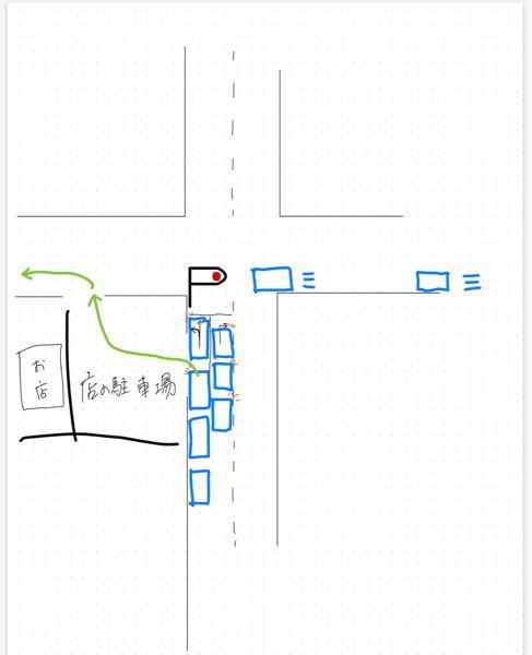 こういった、ごく普通の交差点を左折しようと並んでいるときに店の敷地でショートカットをするのは違反ですか?モラル的にはうーんと言ったところですが、道交法的に?法律的に?はどうなのでしょう?