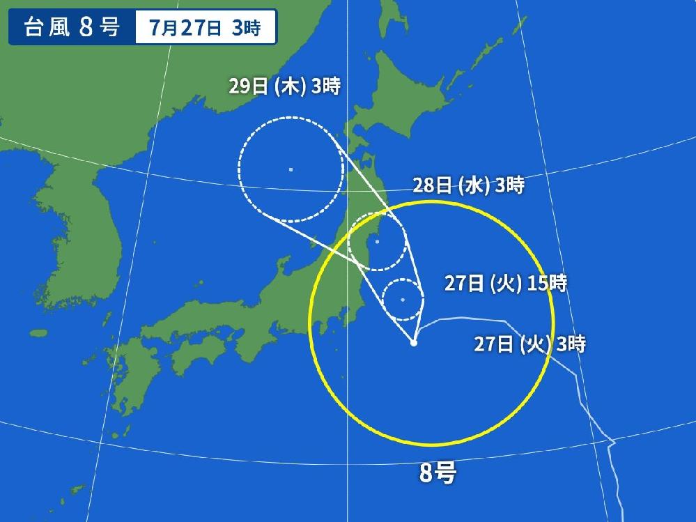 台風進路が予測ができない気象庁スパコン? 南西に進む台風の計算ができない?? ・ 台風8号は、27日(火)午前3時現在、銚子市の南東約250キロにあって、時速25キロで西南西に進んでいます。 ...
