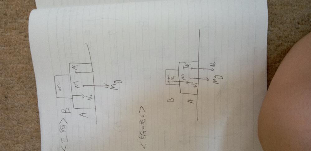 力のつり合いについて質問です。A, Bともに静止しているとして、Aに働く力について考えています。 下の画像の<自分の考え>のように、Aに働く力は、垂直抗力等含め、Mg、N₁、N₂、N₃、N₄ の5つだと思うのですが、なぜ<正解>のようにAに働く力を、Mg 及び N₁ 及び N₂ の3つにしぼれるのでしょうか? ご回答宜しくお願いします。