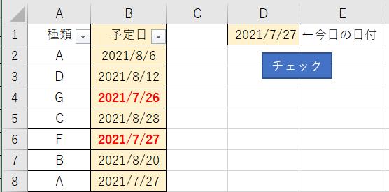 """過去日があった際、メッセージボックスを表示したいです。 B列に """"当日を含む過去の日"""" があった場合に 「エラー」とメッセージボックスをポップアップさせるマクロを 「チェック」のボタンに割り当てたいです。 D1に=TODAY()を入れてあり、参照用として使うつもりでしたが、自分では上手くいきませんでした。 良い方法があれば教えてください。よろしくお願いします。"""