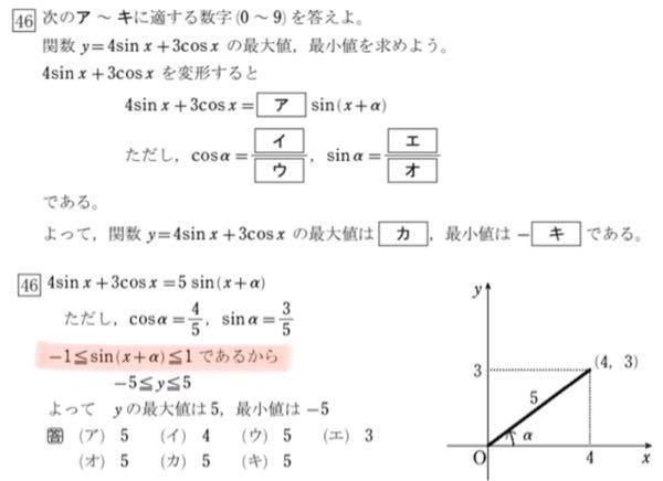 三角関数の合成の問題についてです。 添付画像の上側は問、下側は解説です。 なぜ赤線のように言えるのかわかりません。αの大きさもわからないのに、なぜ-1以上1以下であると言えるのでしょうか? よろしくお願いします。