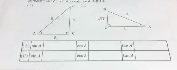 数学です。 解説も兼ねて教えてください。 よろしくお願いします!