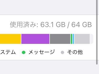iPhoneXRでストレージ64GBを使ってるんですが 今63.1GBです。スマホは2年5ヶ月使ってます 機種変した方がいいのでしょうか