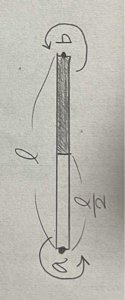 慣性モーメントについて質問です. 白い部分はアルミ,黒い部分は鉄で出来ている棒あるとします.このときaとbどちらの軸の方が回転しやすいですか?