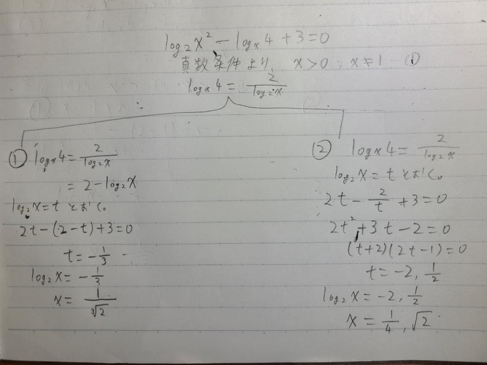 数学の対数の方程式についての問題なんですが、ふと①のやり方もできるのではないか?、と思ったのですがどうなんでしょうか?