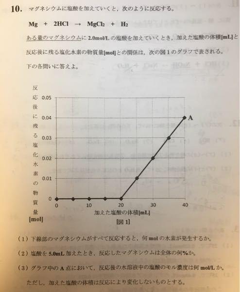 化学基礎の問題です。解答お願いします。 ちなみに答えは⑴0.020mol ⑵25% ⑶1.0mol/L です。 よろしくお願いします。
