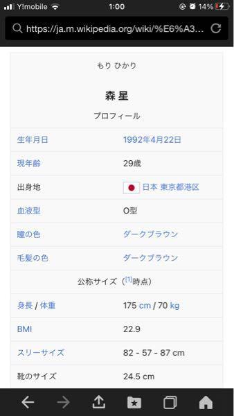 森星さんは体重70kgもあるんですか?55kg位ですよね?
