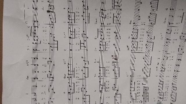 この楽譜ざっと見て教本レベル的に 何だと思いますか? バイエル?ブルグ? 写真何故か横になってしまいます