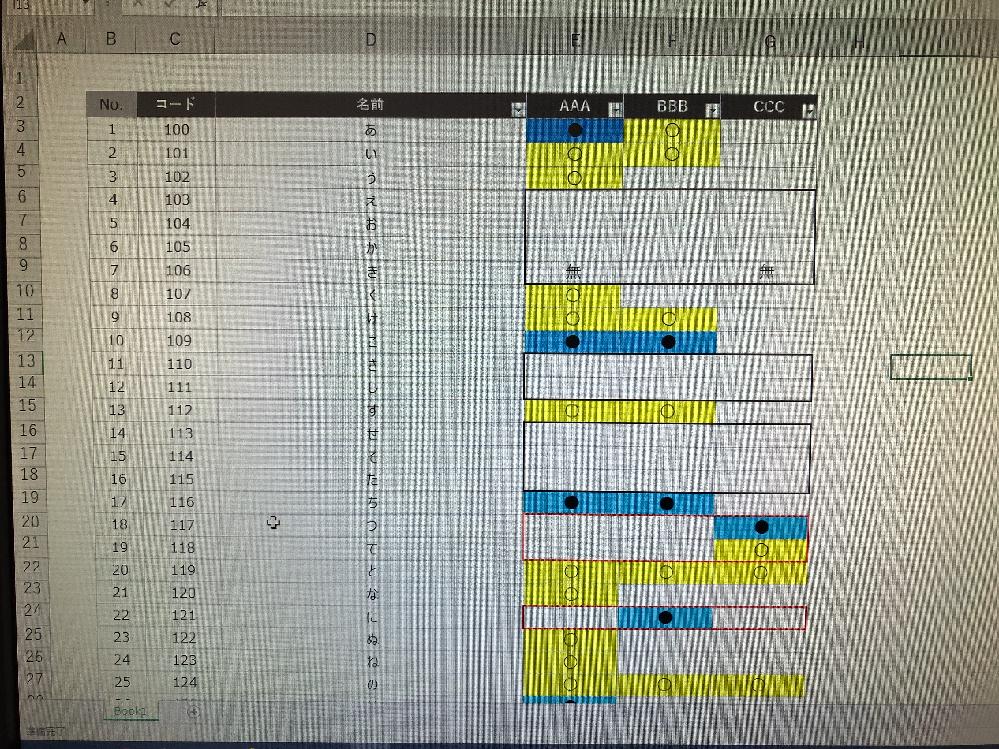 """VBAで複数の条件と完全一致した行を非表示にする方法 VBAを数日前からかじった程度なのでご教授いただきたいです。 E〜G列が「無」の文言か空白セルだった場合(画像太枠部分) 行ごと非表示にしたいです。 以下、自身で書いたものです。 Sub test() For i = 100 To 1 Step -1 If Cells(i, """"E"""") = """""""" Or Cells(i,""""E"""") = """"無"""" _ And Cells(i, """"F"""") = """""""" Or Cells(i,""""F"""") = """"無"""" _ And Cells(i, """"G"""") = """""""" Or Cells(i,""""G"""") = """"無"""" Then Rows(i).Hidden = True End If Next End Sub 上記だとF列のみに「○」が入っている場合でも非表示にされてしまいます。 (画像の赤枠の行も非表示になる) 「無」の文言か空白セル以外のセルについては 条件付き書式により背景色を設定しているため E〜G列が塗りつぶされていない場合 行ごと非表示という条件でも良いです。"""