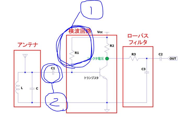 ラジオを自作しようと考えているのですが、回路図で分からないところがあります。回路図はあるサイトを参考にしています。 図の①のトランジスタのコレクタの部分から抵抗をベースにつなげる理由と②のコンデンサを挟む理由が分かりません。