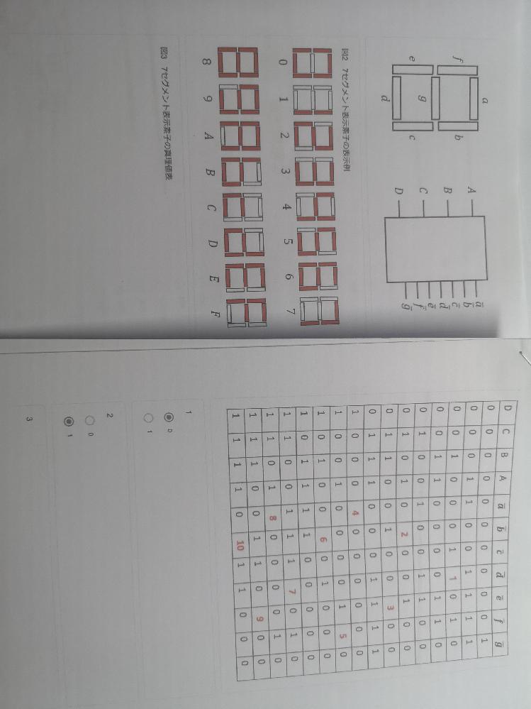 解答と解説を教えていただきたいです! 問題 7セグメント表示素子は数字を表示する素子で、4bitの2進数(16進数で0〜F)を表示されるために使用される。これを駆動するために必要な論理回路は4入力7出力のデコーダと考えられる。。4bit入力をA、B、C、D、出力をa、b、〜gとして真理値表を作れ、ただし、ONしているセグメントが多いので実際は負論理出力を考えよ、真理値表の赤字のところのみ解答すること。 みにくいところがあるかもしれませんがよろしくお願いします!