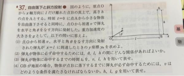 (1)について質問です。 この問題の答えを見るとx=v₀t−½—gt²の公式を使っていましたが、私は、v²−v₀²=2gxを使いました。答えが合いません。私はなにか勘違いをしているのでしょうか? よろしくお願いします。