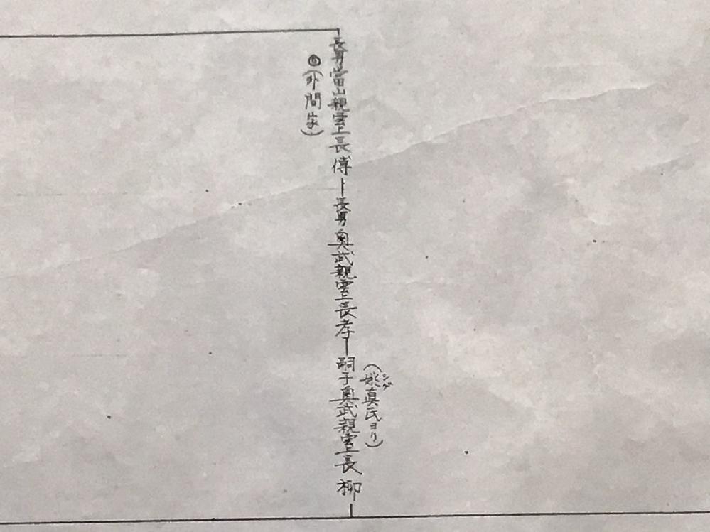 亡き祖父が残してくれた系図が有り【姚真(シジマ)氏】と言う文字が出てきました。 写真添付してます。 姚真氏の事をご存知の方はいませんか?