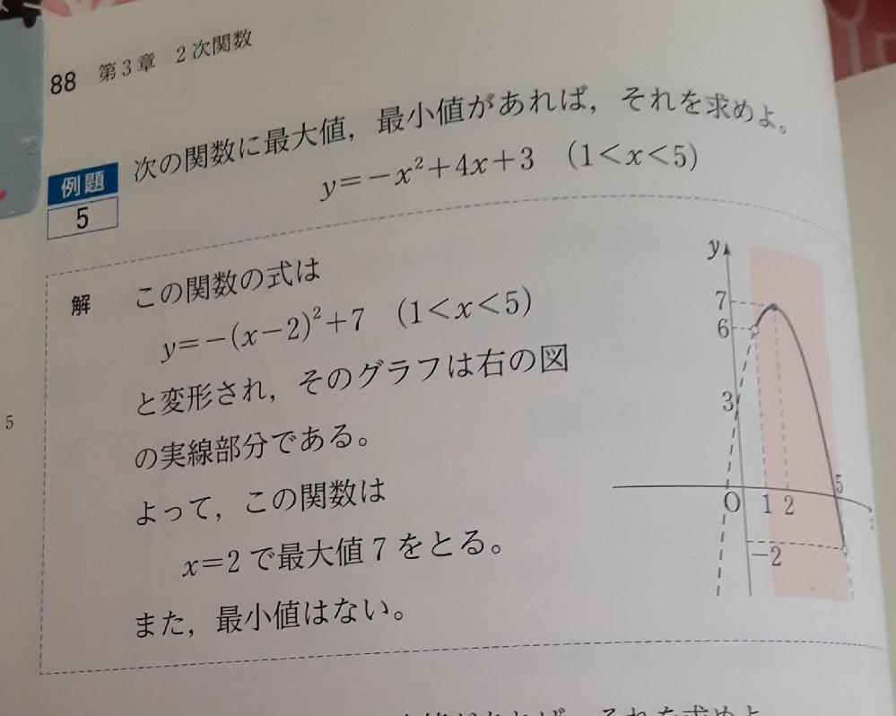 写真の例題5ですが、 何故定義域が決まっているのに最小値はないのでしょうか。 解説宜しくお願いします。