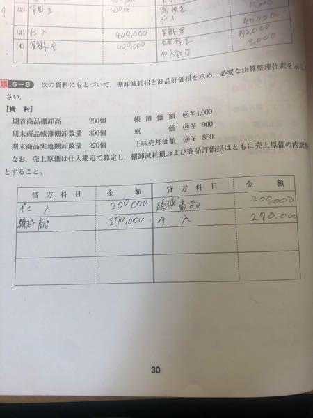 日商簿記2級の質問です。 1行目では期首*「帳簿」なのに2行目では「実地」*「帳簿」なのはなんでですか? 帳簿で計算しているのなら帳簿*帳簿でいいと思うのですが、なぜ帳簿ではない270個*¥1,000をやっているのか教えてください。