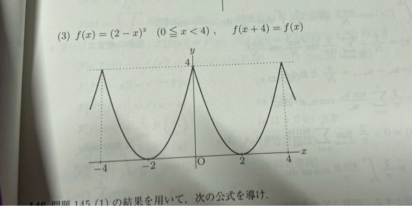 fx= (2-x)^2のフーリエ級数の求め方がわかりません。教えてください。
