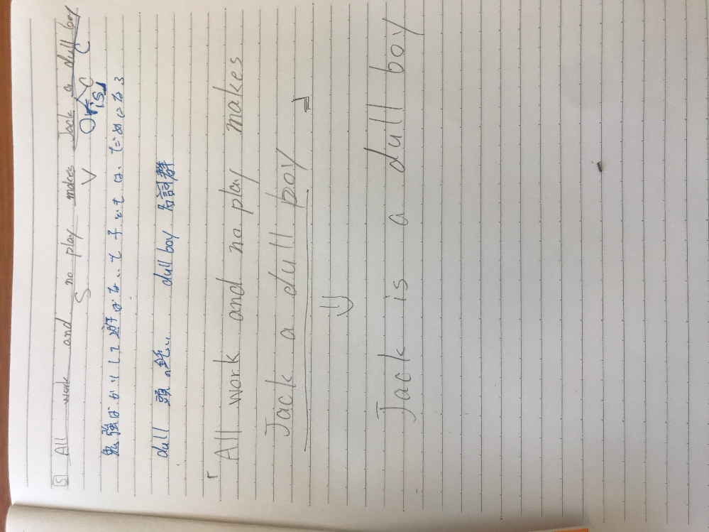 英文の All work and no play makes Jack a dull boy について質問です (1) 諺ですか? (2)なぜ is が省略されてるのですか?