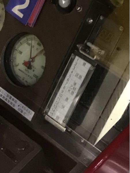 近鉄の車両の運転台についているこれは何を表しているのですか?