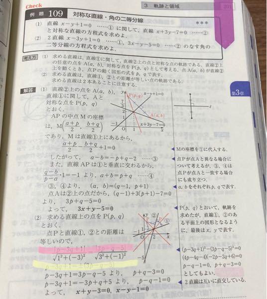 某数学参考書です。 絶対値記号の外し方が理解できません。 赤マーカーから黄色マーカーに変形出来る解説をお願いします!