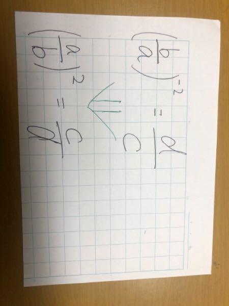 写真のようにb/aの−2乗を+2乗に変形した場合、aとbは分母分子がひっくり返り、cとdもひっくり返るで合ってるでしょうか?
