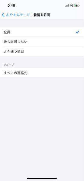 iPhoneです。おやすみモードにして着信だけ許可した場合、LINEやkakaotalkなどのアプリからの通話も着信しますか?