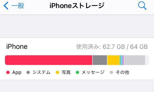 iPhoneのここが100なんぼとかの人がいるんですが、どうやって増やすことが出来るか教えて頂きたいです!また、iCloudのストレージとは違うのかも教えて頂きたいです!