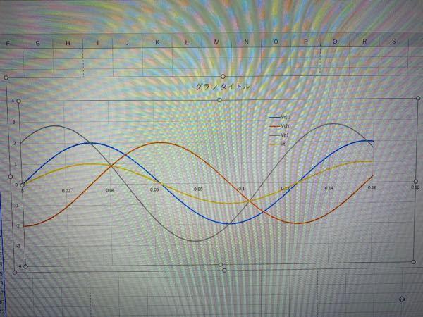 RC直列回路において、抵抗にかかる電圧Vr(t),コンデンサにかかる電圧Vc(t),回路全体にかかる電圧V(t)の式を求めよ。 ただし、回路全体に流れる電流i(t)=√2Iesinωt とする。...