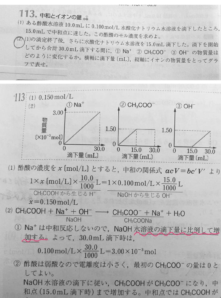 化学基礎の中和の所です。(下画像が模範解答) 赤線部分のところについてなのですが、Na⁺はCH₃COO⁻とくっついてCH₃COONaにはならないのですか? 私的にはNa⁺の増加量は全てのCH₃COO⁻と結合し終わってから過剰分が増加すると思っていました。 この間違いは、どこら辺の範囲を復習すればいいかも教えていただけると助かります。